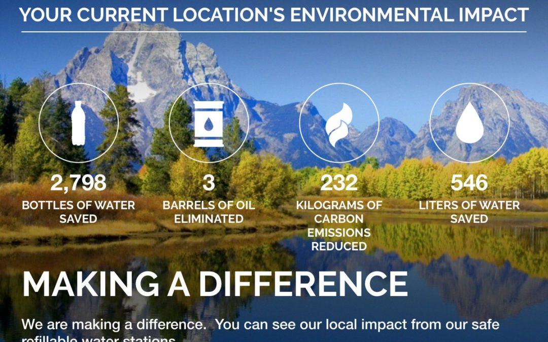 @DWGlobalNetwork: Reducing #plastic water bottles with its global network: https://t.co/zMP4Nvi8f0 #4change https://t.co/Lhj2esZENi